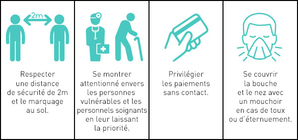 Respecter les distances - Se montrer attentionné envers les personnes vulnérables et le personnels soignants - Privilégier les paiements sans contact - Se couvrir la bouche et le nez en cas de toux ou d'éternuement.